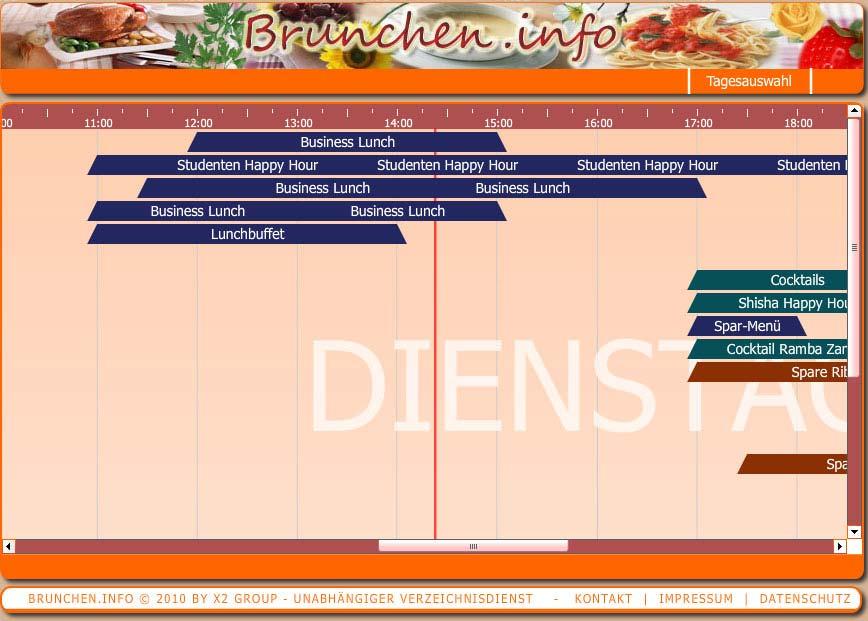 brunchen.info Angebote